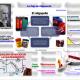 Caja de Edgeworth. Microeconomía
